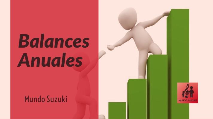 MS#42 Balances Anuales